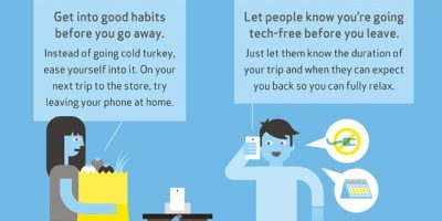 The Pros of a Tech Free Vacation {Infographic}