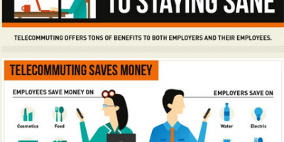 The Telecommuter's Guide To Staying Sane {Infographic}