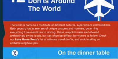 42 Biggest Travel Don'ts Around The World [Infographic]
