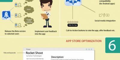 Build & Market a Successful App [Checklist]