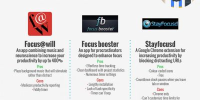 44 Productivity Smartphone Apps {Infographic}