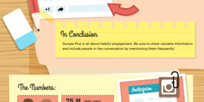 Social Media Etiquette Guide For Business {Infographic}