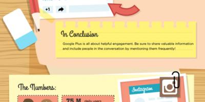 Social Media Etiquette Guide For Business {Infographic}