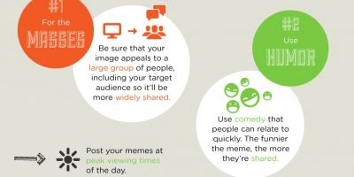 What's In a Meme {Infographic}