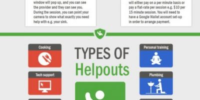 Google Helpouts: An Overview {Infographic}