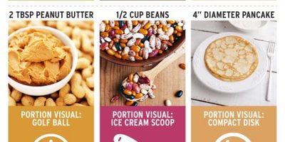 Healthy Portion for a Balanced Diet {Infographic}