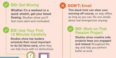 Take Your Morning Back Infographic
