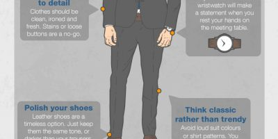 What to Wear to a Business Meeting {Infographic}