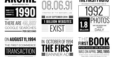 Famous Internet Firsts Infographic