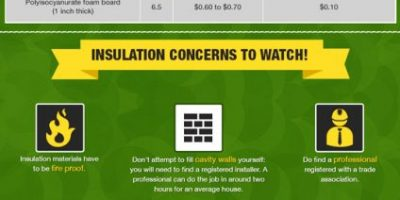 Why Home Insulation Is Important {Infographic}