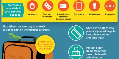 Tips and Tricks to Pack Efficiently {Infographic}