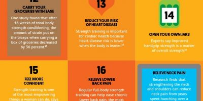 Reasons Women Should Strength Train {Infographic}
