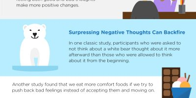 How to Stop Negative Thoughts {Infographic}