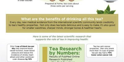 Why You Should Drink Tea Every Day {Infographic}
