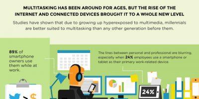 Work Habits of Millennials {Infographic}