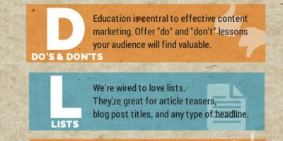 Cheat Sheet for Writing Headlines {Infographic}