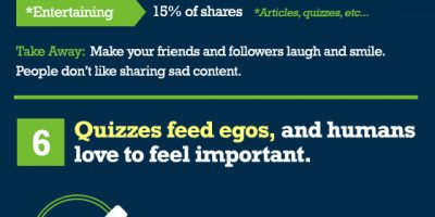Producing Viral Content {Infographic}