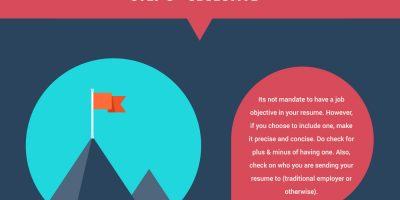 How to Write a Resume {Infographic}