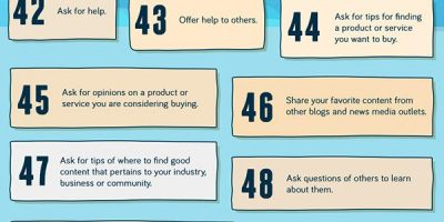 99 Things To Tweet About {Infographic}