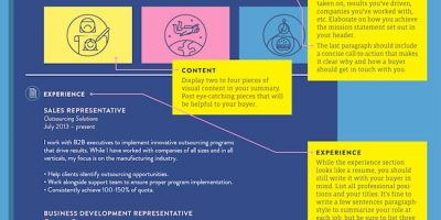What an Optimized LinkedIn Profile Looks Like {Infographic}