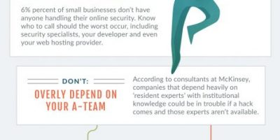 Protect Your Website Infographic