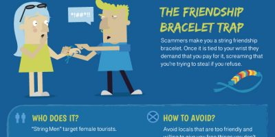 7 Travel Scams You Need To Know About {Infographic}