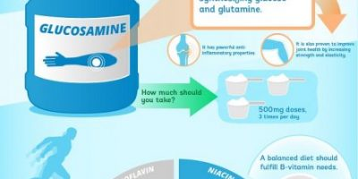 How to Enhance Your Performance {Infographic}