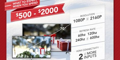Holiday TV Buying Guide [Infographic]