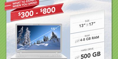 Holiday Laptop Buying Guide {Infographic}