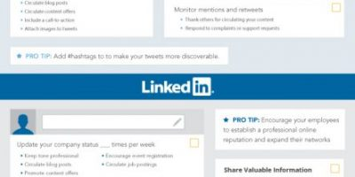 Social Media Checklist for Business {Infographic}