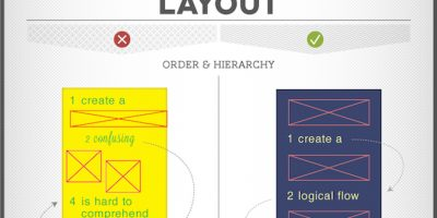 How to Give a Bad Infographic a Makeover