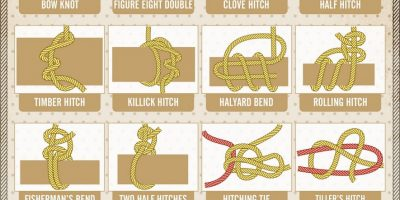 Outdoor Knots You Need To Know {Infographic}