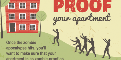 Zombie Proof Your Apartment Infographic