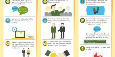 Going Global {Infographic}