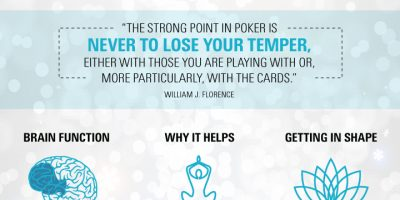 Play Poker Like the Pros {Infographic}