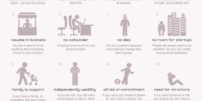 Should You Start a Startup? {Infographic}