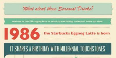 Coffee & Millennials: An Infographic