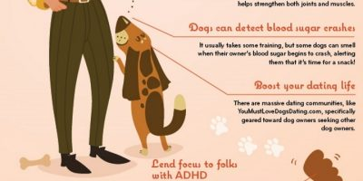 22 Ways Dogs Make Humans Healthier {Infographic}