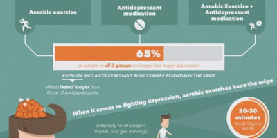 How To Fight Depression Without Pills {Infographic}