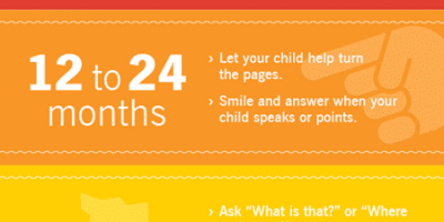 Reading Books with Your Child {Infographic}