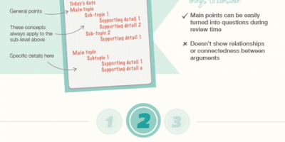 Guide to Note Taking in Class {Infographic}