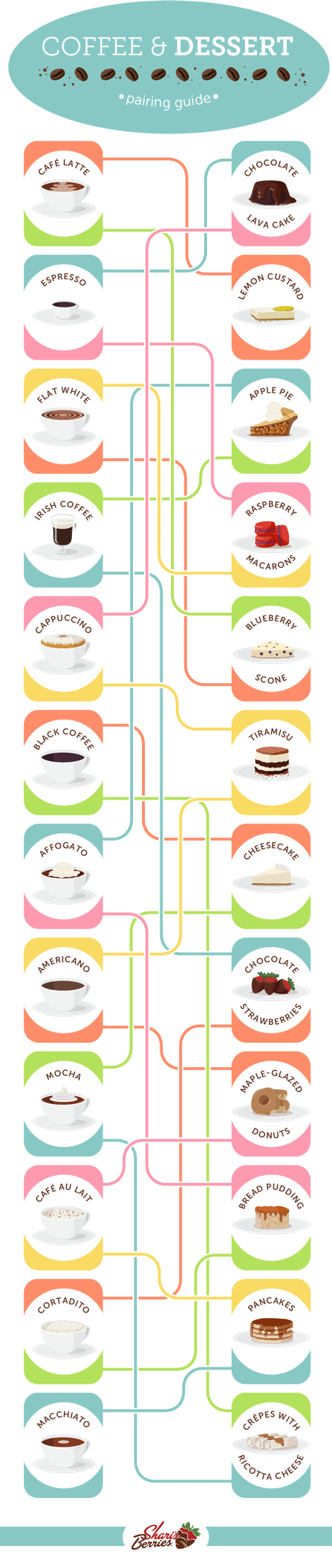 coffee-desserts