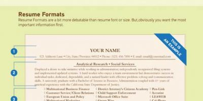 How to Format Your Resume {Infographic}