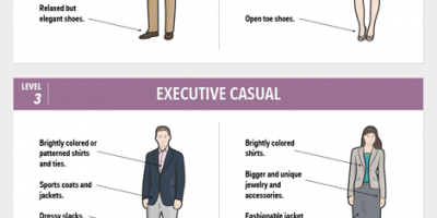 5 Levels of Business Attire {Infographic}