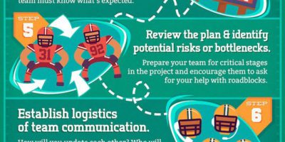 Get Your Project Started On the Track {Infographic}