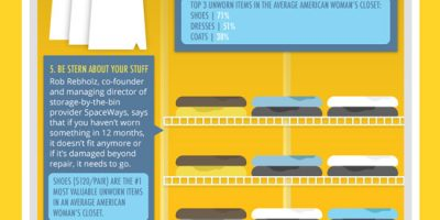 Tips for Organizing Your Closet {Infographic}