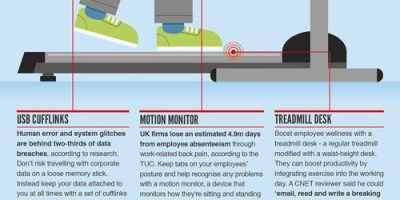 Wearable Tech In the Workplace {Infographic}