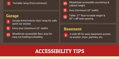 Making Your Home Wheelchair Friendly {Infographic}