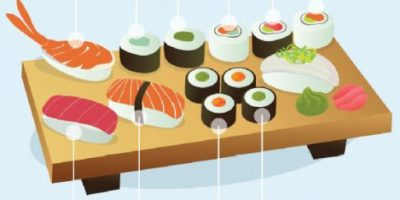 Beginner's Guide to Sushi {Infographic}