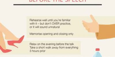 Public Speaking Tips {Infographic}